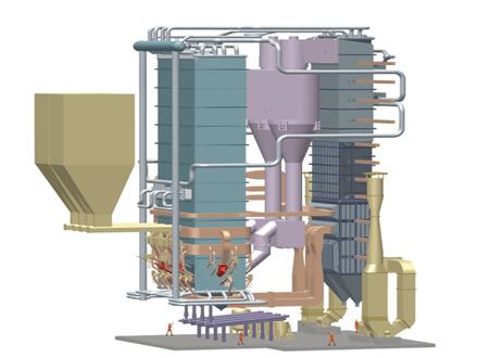 循環流化床鍋爐排煙溫度控制方法有哪些?